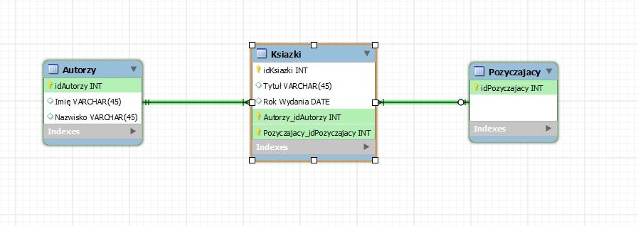 Wizualne tworzenie bazy danych MySQL. Jak stworzyć strukturę bazy danych.